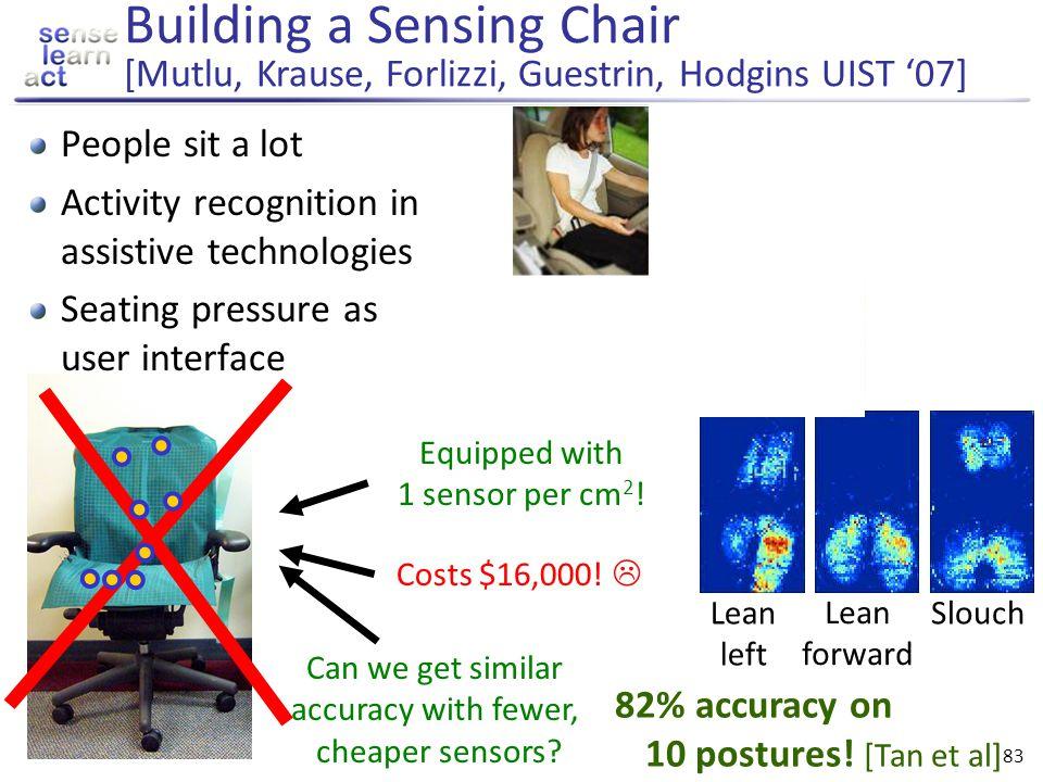 Building a Sensing Chair [Mutlu, Krause, Forlizzi, Guestrin, Hodgins UIST '07]